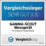Gamma Scout